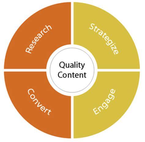Phd Guidance In Chennai Research Guidance In Chennai